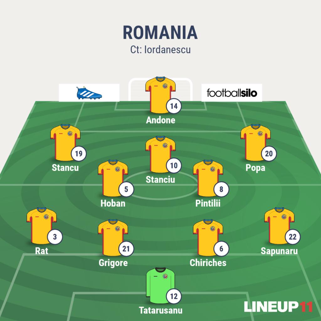 euro 2016 squadre romania