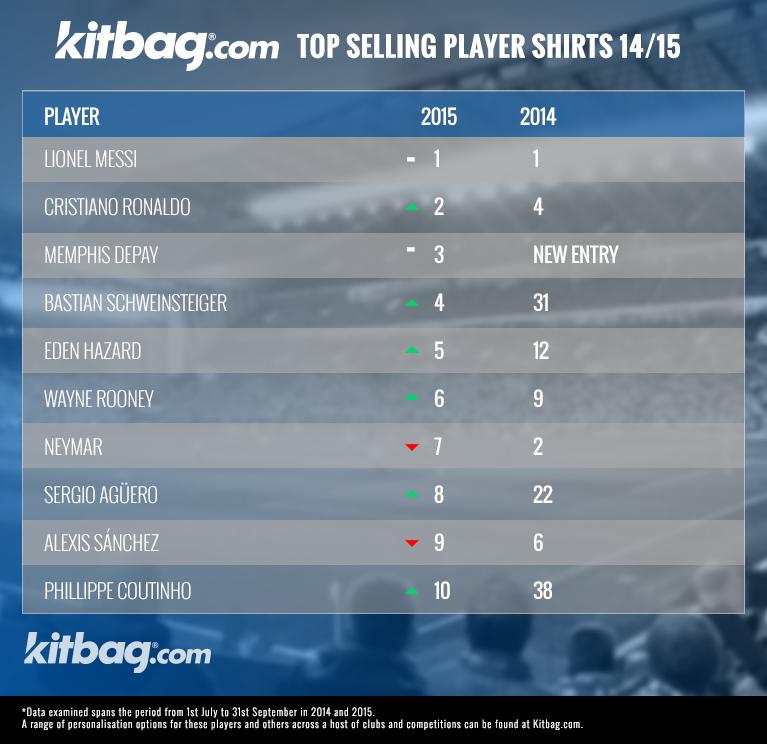 kitbag-top10
