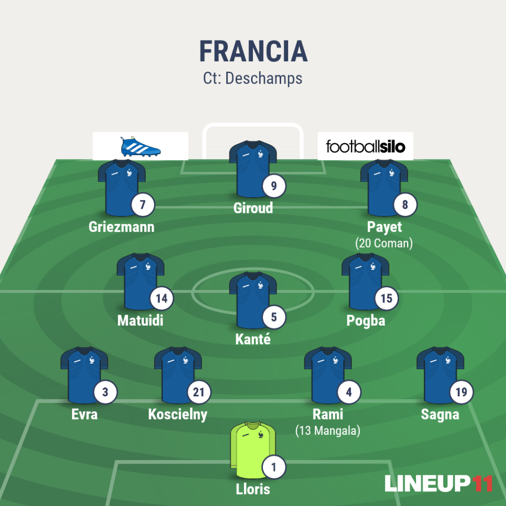 euro 2016 squadre francia