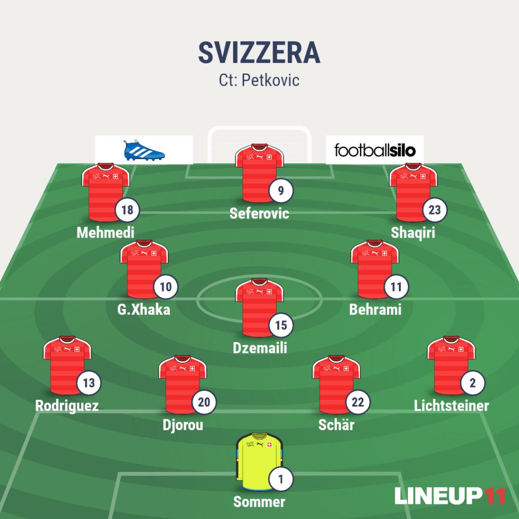 euro 2016 squadre svizzera
